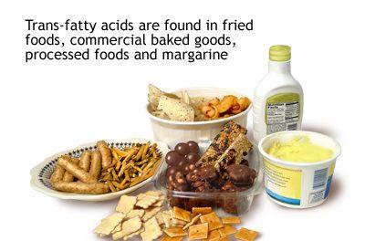 """Kenapa kita perlu menghidari memakan """"TRANS FAT"""" atau MARGARINE ?"""