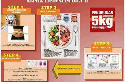 10 Tips Untuk Mereka Yang Mengamalkan Slim Diet 2… Pasti Dapat Turunkan Berat Badan Anda
