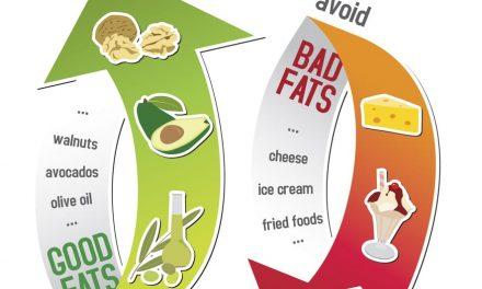 Adakah Memakan Banyak Daging, Butter dan Cheese Semasa Berdiet SDII Akan Meningkatkan Kolesterol ?
